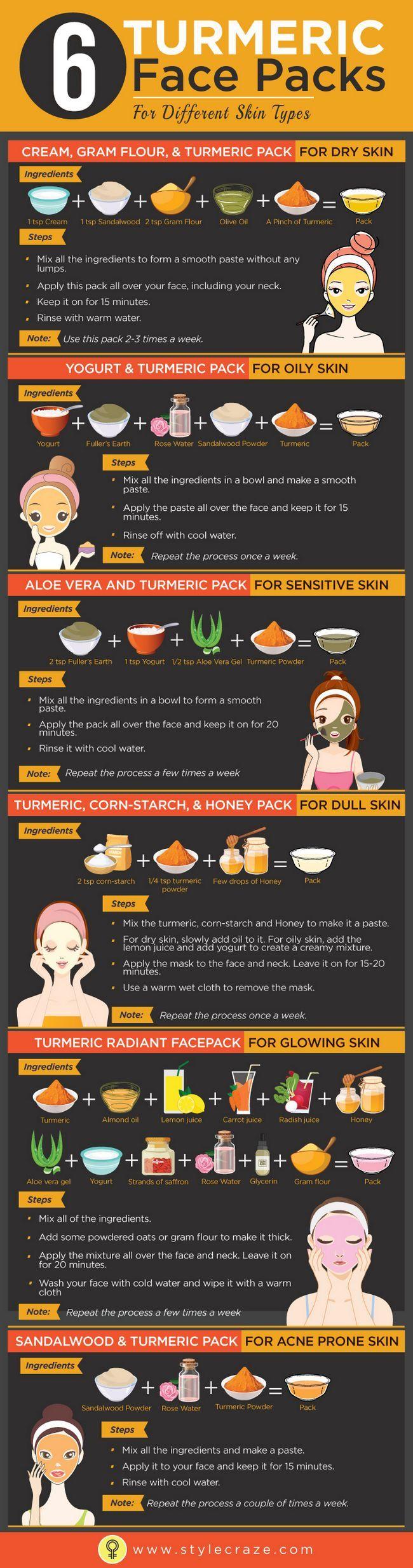 10 Amazing Kurkuma Gesichtspackungen für verschiedene Hauttypen