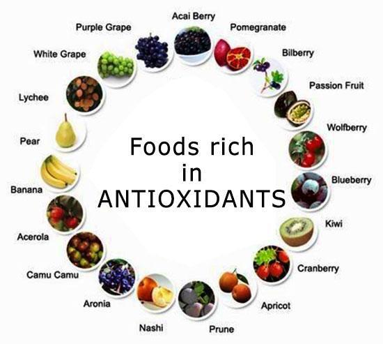 Antioxidantien-reiche Lebensmittel (Lebensmittel mit einem hohen Anteil an Antioxidantien)