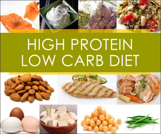 High Protein Low Carb Diät