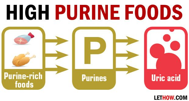 Hohe Purin Lebensmittel (Liste der Purin-reiche Lebensmittel)