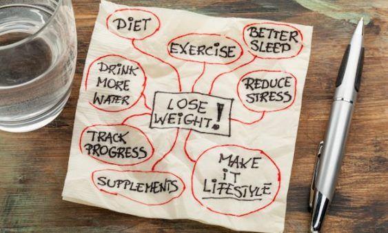 Wie schnell Gewicht (alle besten Möglichkeiten, um Gewicht zu verlieren) verlieren