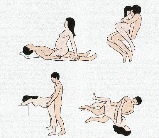 Sex Positionen während der Schwangerschaft dritten Trimester